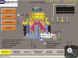 Automated Raptor Cone Crushers Controls From Flsmidth